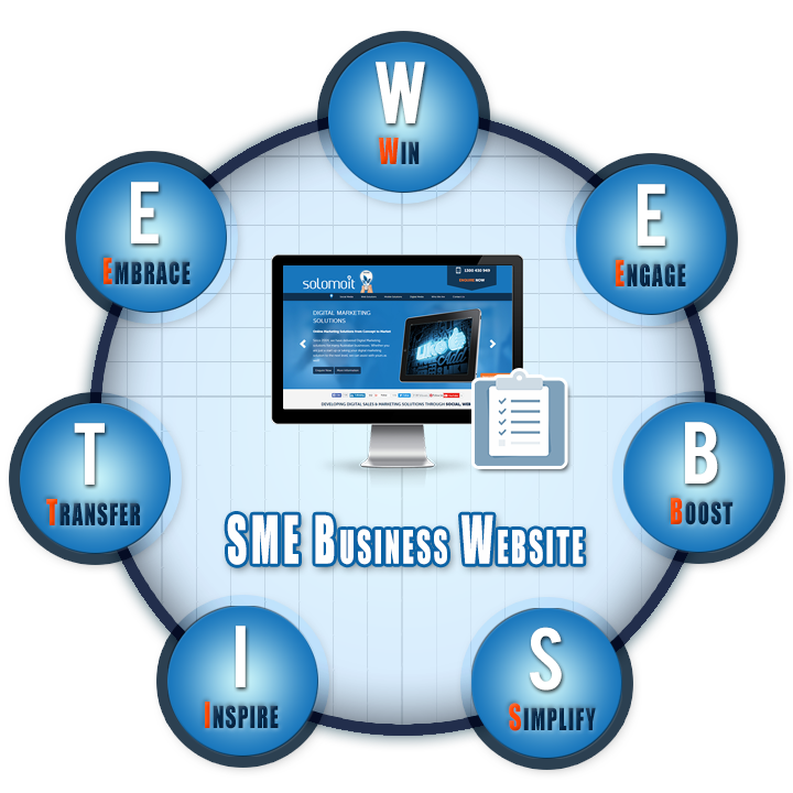 sme-business-website