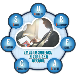 7 Reasons Why SME Businesses Must SURFACE In 2016 And Beyond